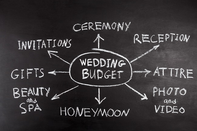 Does Hiring a Wedding Planner Fit into an Affordable Wedding?